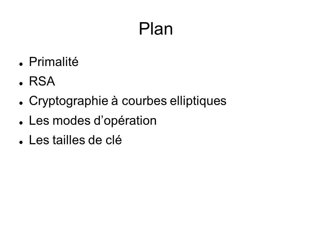 Plan Primalité RSA Cryptographie à courbes elliptiques Les modes dopération Les tailles de clé