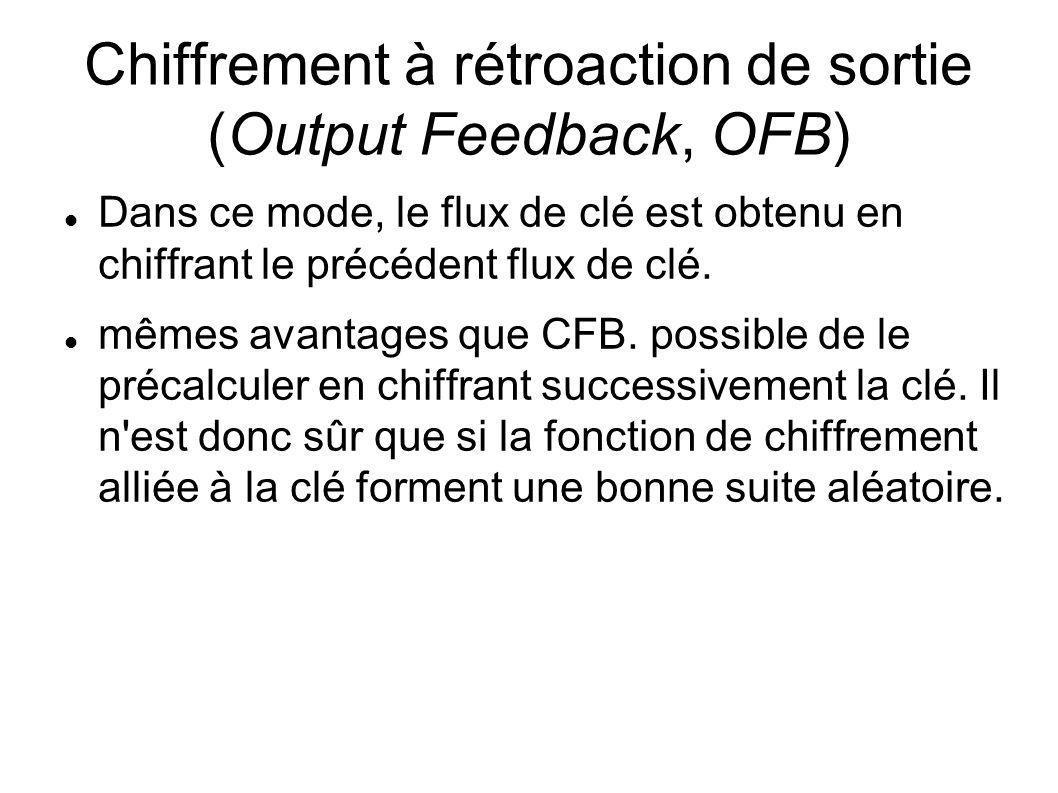 Chiffrement à rétroaction de sortie (Output Feedback, OFB) Dans ce mode, le flux de clé est obtenu en chiffrant le précédent flux de clé. mêmes avanta