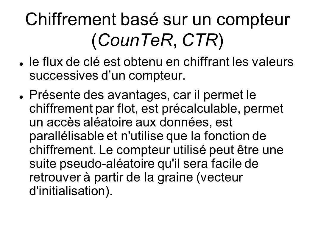 Chiffrement basé sur un compteur (CounTeR, CTR) le flux de clé est obtenu en chiffrant les valeurs successives dun compteur. Présente des avantages, c
