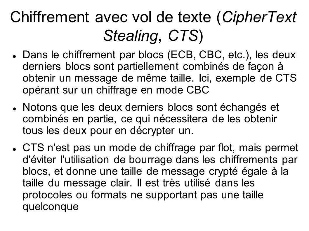 Chiffrement avec vol de texte (CipherText Stealing, CTS) Dans le chiffrement par blocs (ECB, CBC, etc.), les deux derniers blocs sont partiellement co