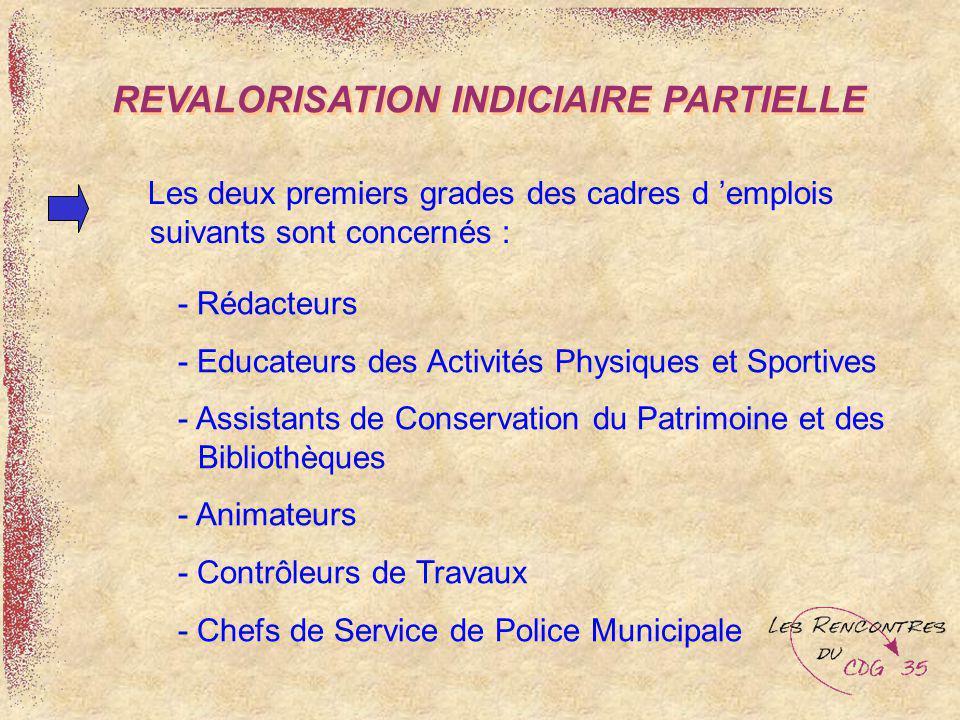 REVALORISATION INDICIAIRE PARTIELLE - Rédacteurs - Educateurs des Activités Physiques et Sportives - Assistants de Conservation du Patrimoine et des B