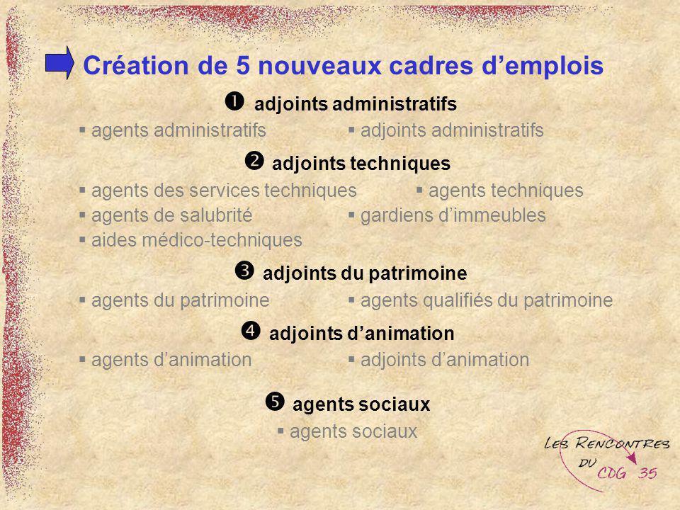 Création de 5 nouveaux cadres demplois adjoints administratifs agents administratifs adjoints administratifs adjoints techniques agents des services t