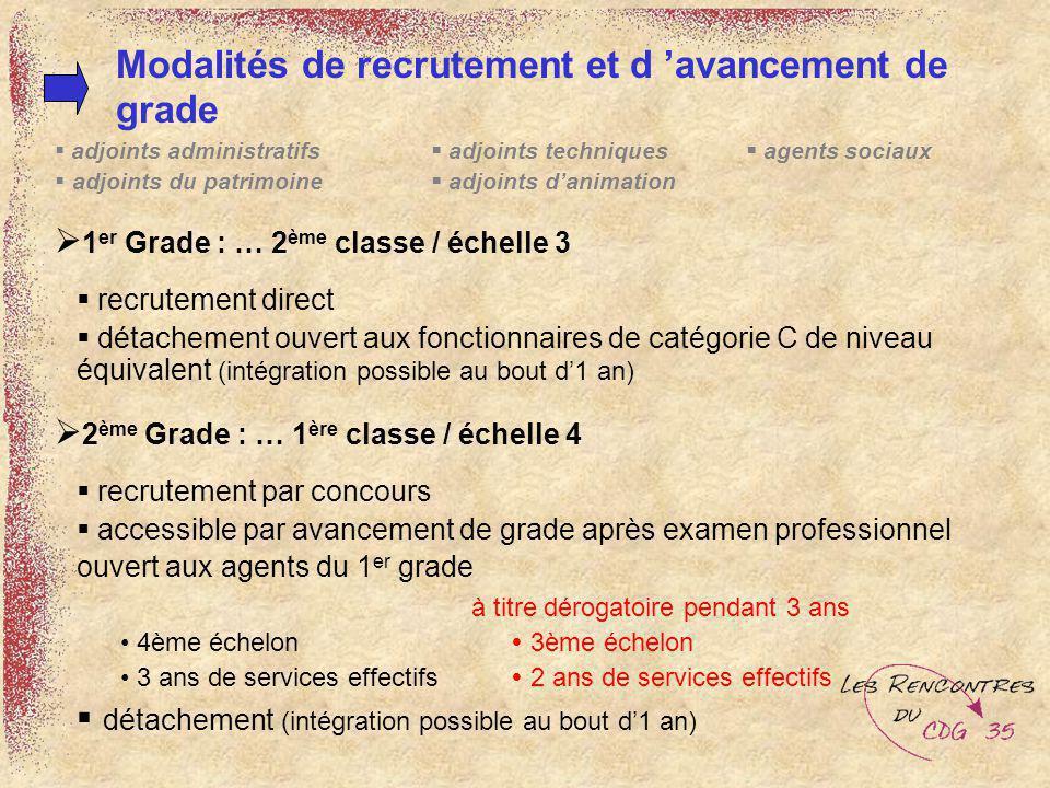 adjoints administratifs adjoints techniques agents sociaux adjoints du patrimoine adjoints danimation 1 er Grade : … 2 ème classe / échelle 3 recrutem