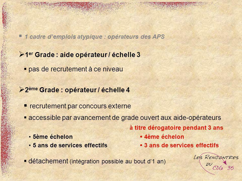 1 cadre demplois atypique : opérateurs des APS 1 er Grade : aide opérateur / échelle 3 pas de recrutement à ce niveau 2 ème Grade : opérateur / échell