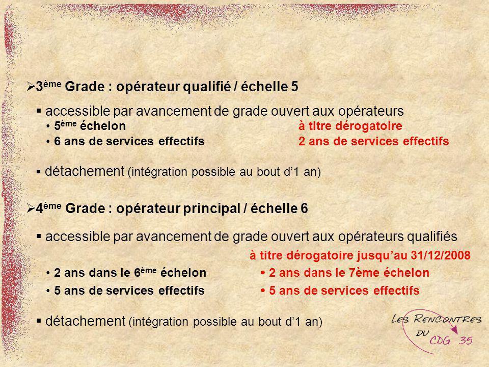 3 ème Grade : opérateur qualifié / échelle 5 accessible par avancement de grade ouvert aux opérateurs 5 ème échelonà titre dérogatoire 6 ans de servic