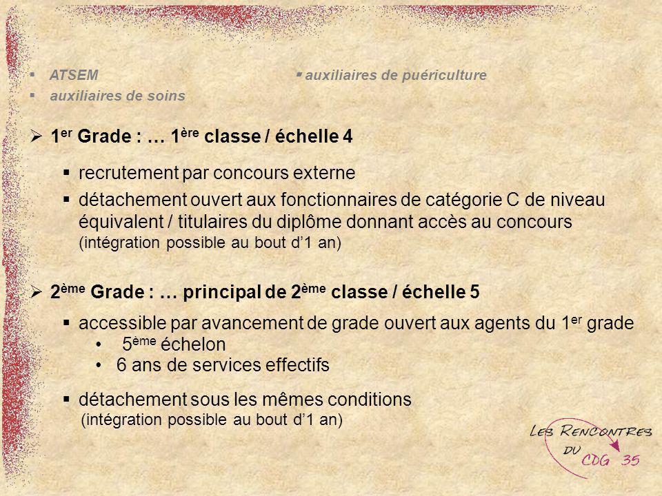 ATSEM auxiliaires de puériculture auxiliaires de soins 1 er Grade : … 1 ère classe / échelle 4 recrutement par concours externe détachement ouvert aux