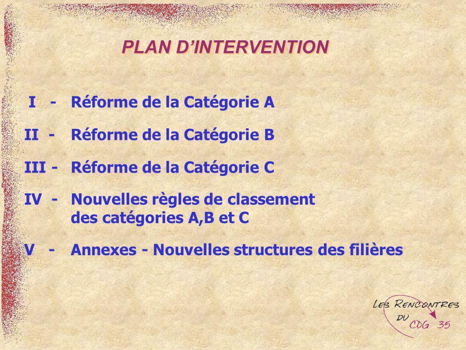 I - Réforme de la Catégorie A PLAN DINTERVENTION IV - Nouvelles règles de classement des catégories A,B et C V -Annexes - Nouvelles structures des fil