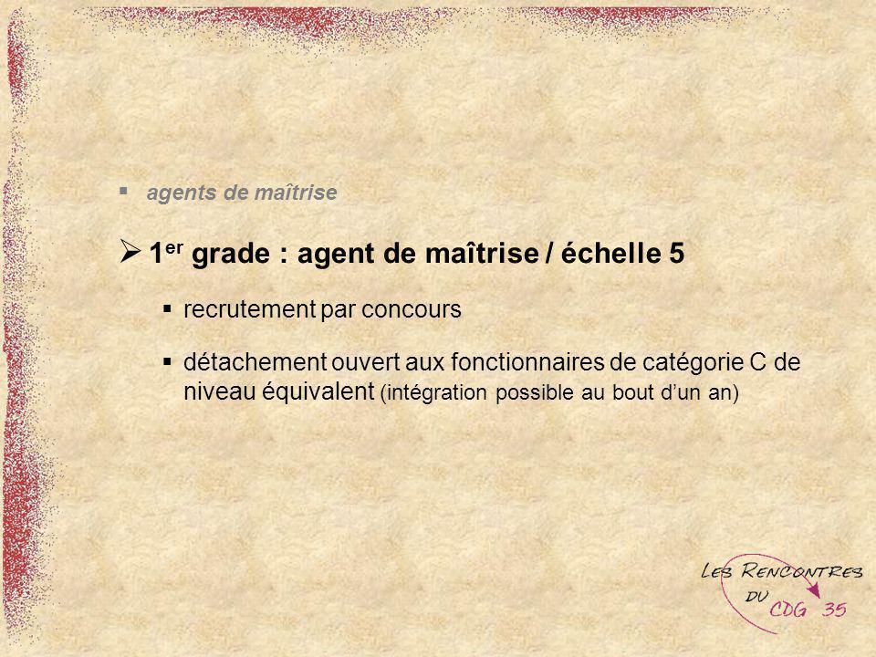 agents de maîtrise 1 er grade : agent de maîtrise / échelle 5 recrutement par concours détachement ouvert aux fonctionnaires de catégorie C de niveau
