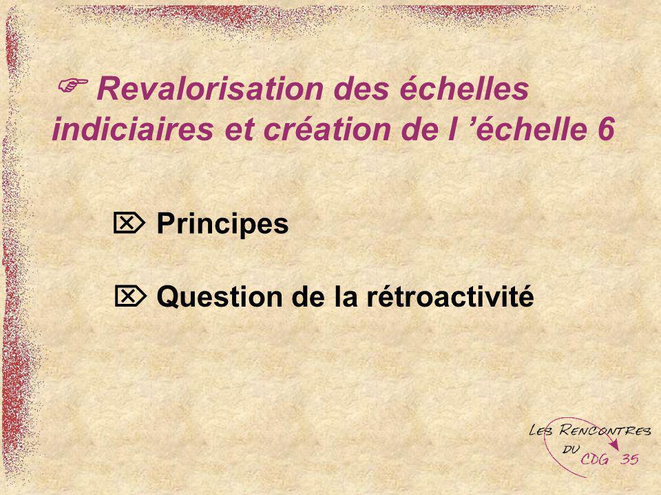 Revalorisation des échelles indiciaires et création de l échelle 6 Principes Question de la rétroactivité