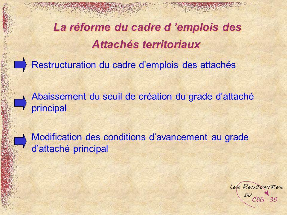 Restructuration du cadre demplois des attachés Abaissement du seuil de création du grade dattaché principal Modification des conditions davancement au