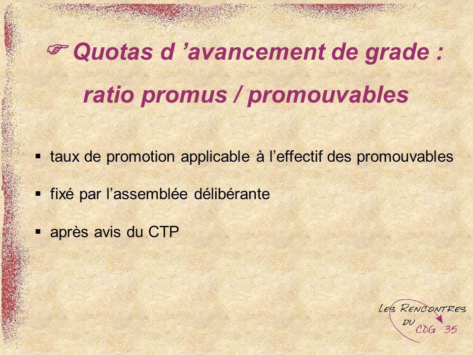 Quotas d avancement de grade : ratio promus / promouvables taux de promotion applicable à leffectif des promouvables fixé par lassemblée délibérante a