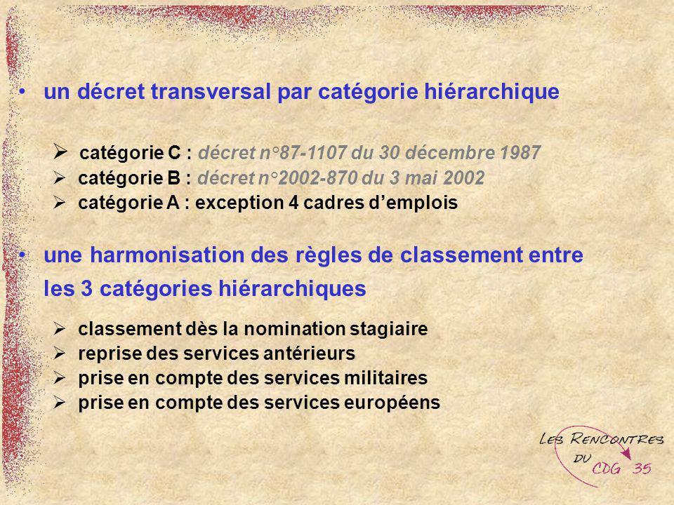un décret transversal par catégorie hiérarchique catégorie C : décret n°87-1107 du 30 décembre 1987 catégorie B : décret n°2002-870 du 3 mai 2002 caté