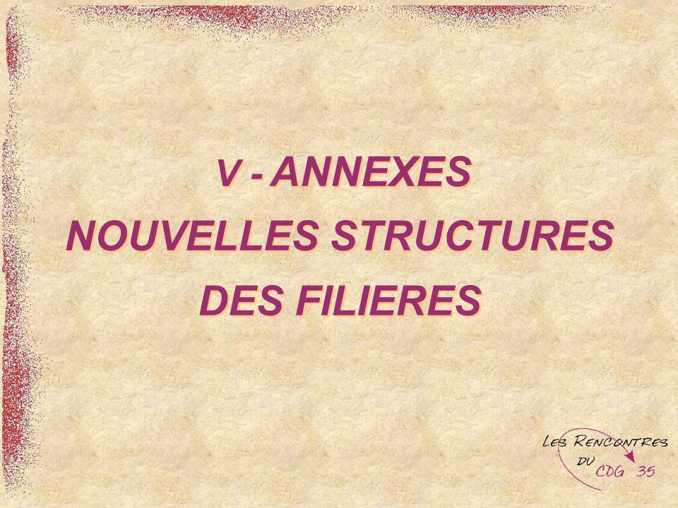 V - ANNEXES NOUVELLES STRUCTURES DES FILIERES
