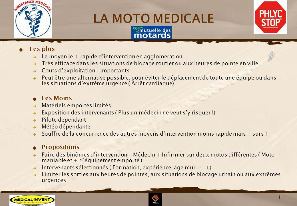 5 LA MOTO MEDICALE En Enduro, en Trial et sur les courses VTT Depuis 1993, AMIS ( Assistance Médicale inter sports), nutilise que des motos pour ses médicalisations .