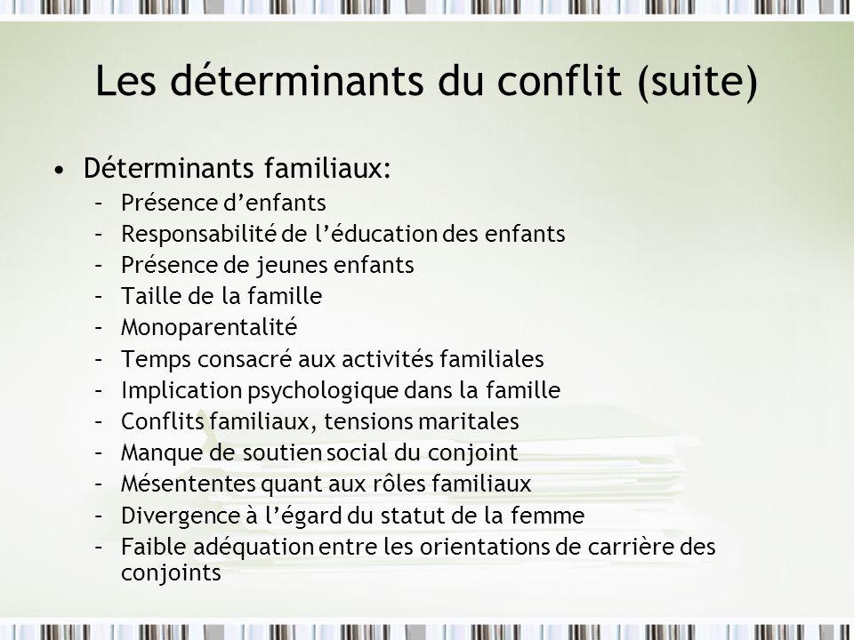 Les déterminants du conflit (suite) Déterminants familiaux: –Présence denfants –Responsabilité de léducation des enfants –Présence de jeunes enfants –