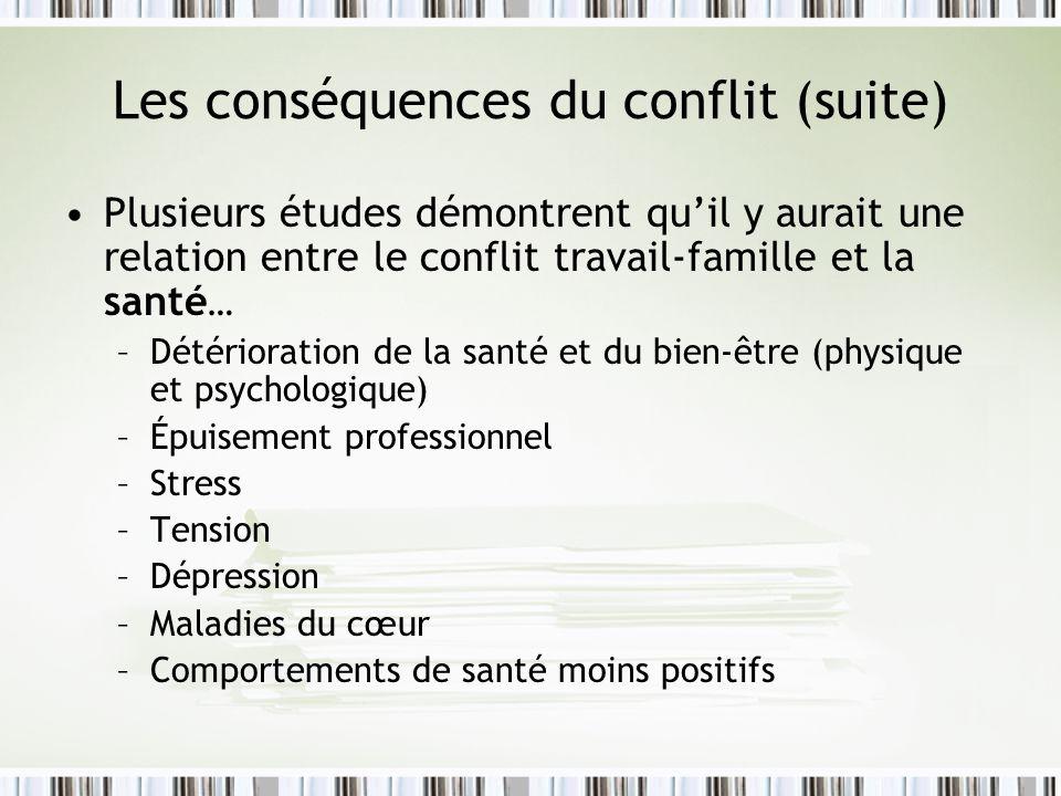 Les conséquences du conflit (suite) Plusieurs études démontrent quil y aurait une relation entre le conflit travail-famille et la santé … –Détériorati