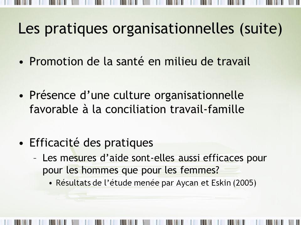 Les pratiques organisationnelles (suite) Promotion de la santé en milieu de travail Présence dune culture organisationnelle favorable à la conciliatio
