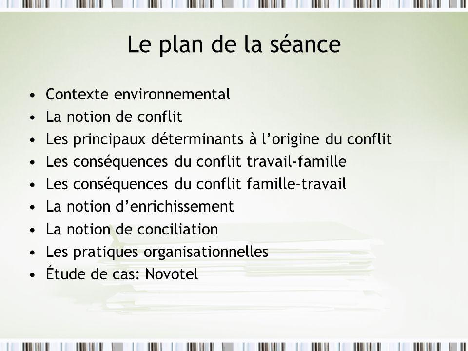 Le plan de la séance Contexte environnemental La notion de conflit Les principaux déterminants à lorigine du conflit Les conséquences du conflit trava