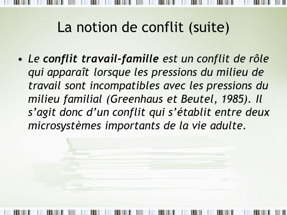 La notion de conflit (suite) Le conflit travail-famille est un conflit de rôle qui apparaît lorsque les pressions du milieu de travail sont incompatib