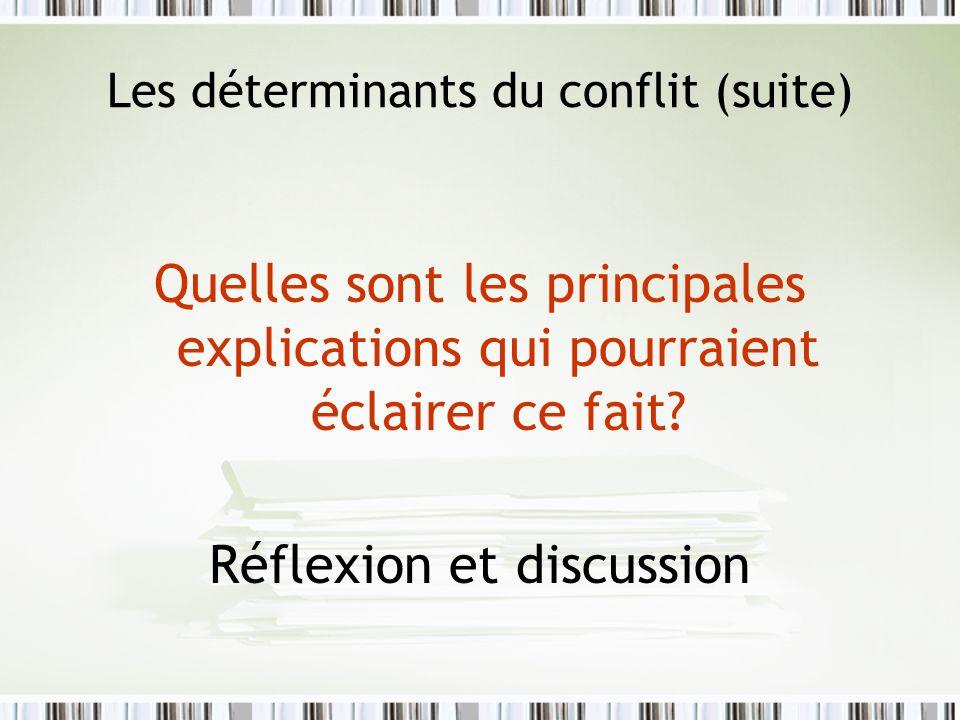Les déterminants du conflit (suite) Quelles sont les principales explications qui pourraient éclairer ce fait? Réflexion et discussion