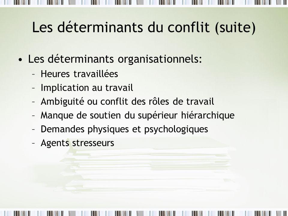 Les déterminants du conflit (suite) Les déterminants organisationnels: –Heures travaillées –Implication au travail –Ambiguité ou conflit des rôles de