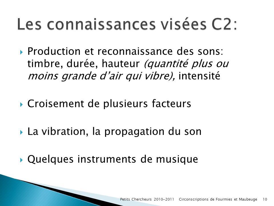 Production et reconnaissance des sons: timbre, durée, hauteur (quantité plus ou moins grande dair qui vibre), intensité Croisement de plusieurs facteu