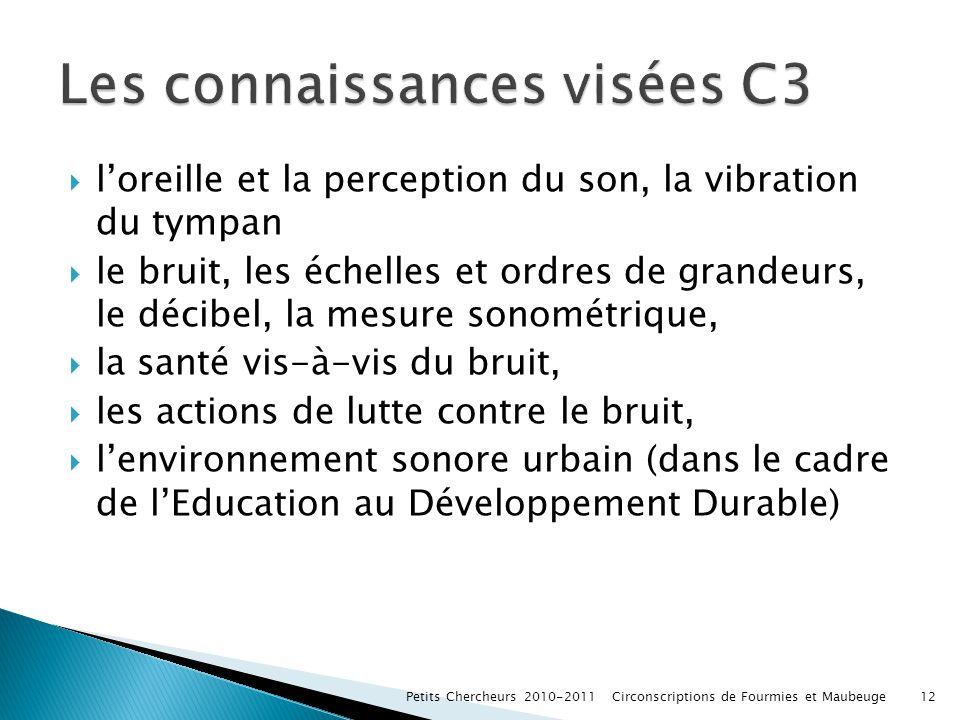 loreille et la perception du son, la vibration du tympan le bruit, les échelles et ordres de grandeurs, le décibel, la mesure sonométrique, la santé v