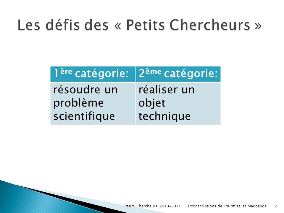 1 ère catégorie:2 ème catégorie: résoudre un problème scientifique réaliser un objet technique Petits Chercheurs 2010-2011 Circonscriptions de Fourmie