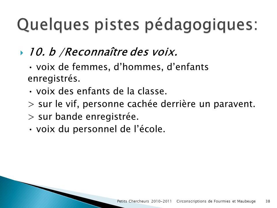 10. b /Reconnaître des voix. voix de femmes, dhommes, denfants enregistrés. voix des enfants de la classe. > sur le vif, personne cachée derrière un p