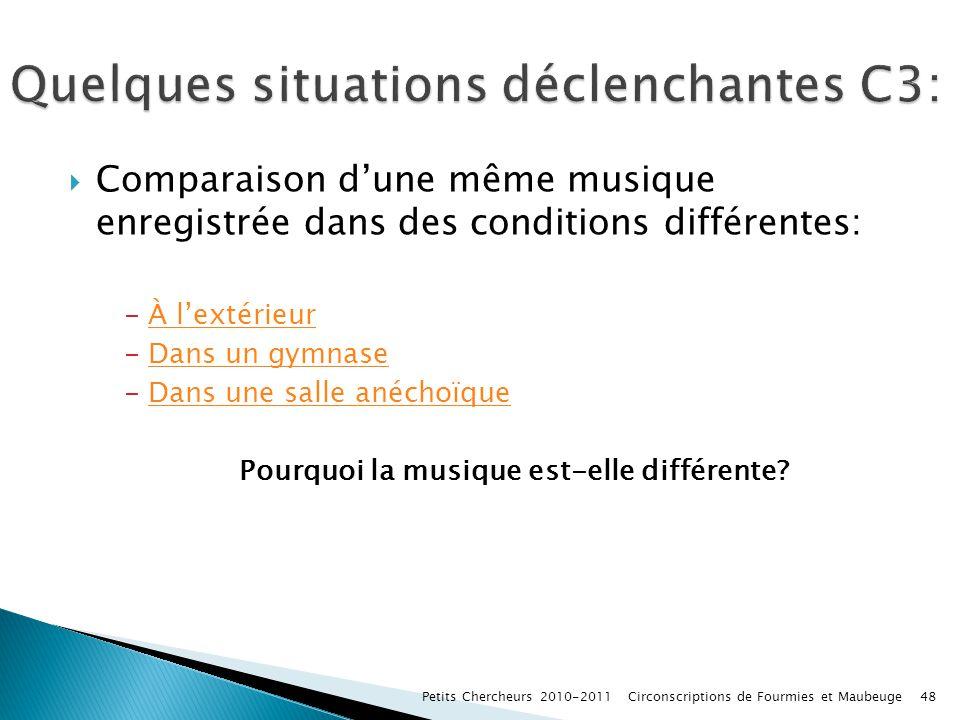 Comparaison dune même musique enregistrée dans des conditions différentes: -À lextérieurÀ lextérieur -Dans un gymnaseDans un gymnase -Dans une salle a