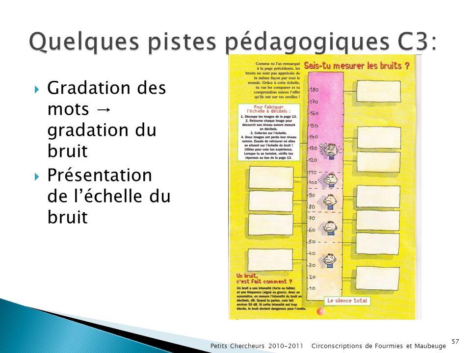 Gradation des mots gradation du bruit Présentation de léchelle du bruit Petits Chercheurs 2010-2011 Circonscriptions de Fourmies et Maubeuge 57