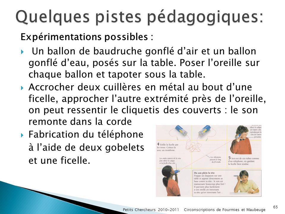Expérimentations possibles : Un ballon de baudruche gonflé dair et un ballon gonflé deau, posés sur la table. Poser loreille sur chaque ballon et tapo