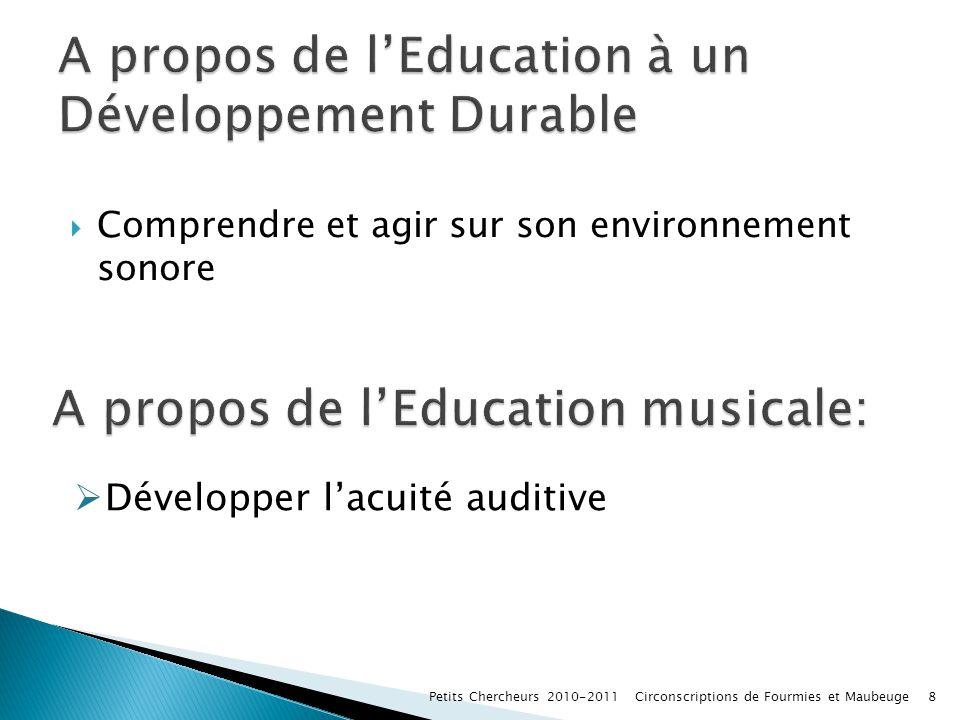 Ecoute dœuvres musicales (Cf dossier Education musicale sur le site de la circonscription ) Petits Chercheurs 2010-2011 Circonscriptions de Fourmies et Maubeuge 19