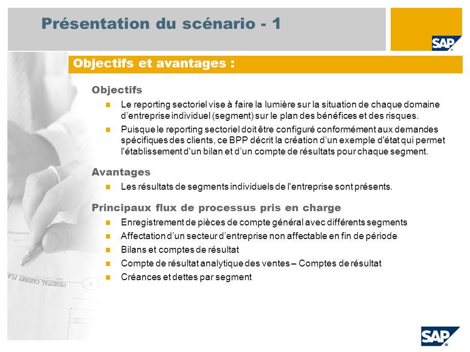 Présentation du scénario - 1 Objectifs Le reporting sectoriel vise à faire la lumière sur la situation de chaque domaine dentreprise individuel (segme