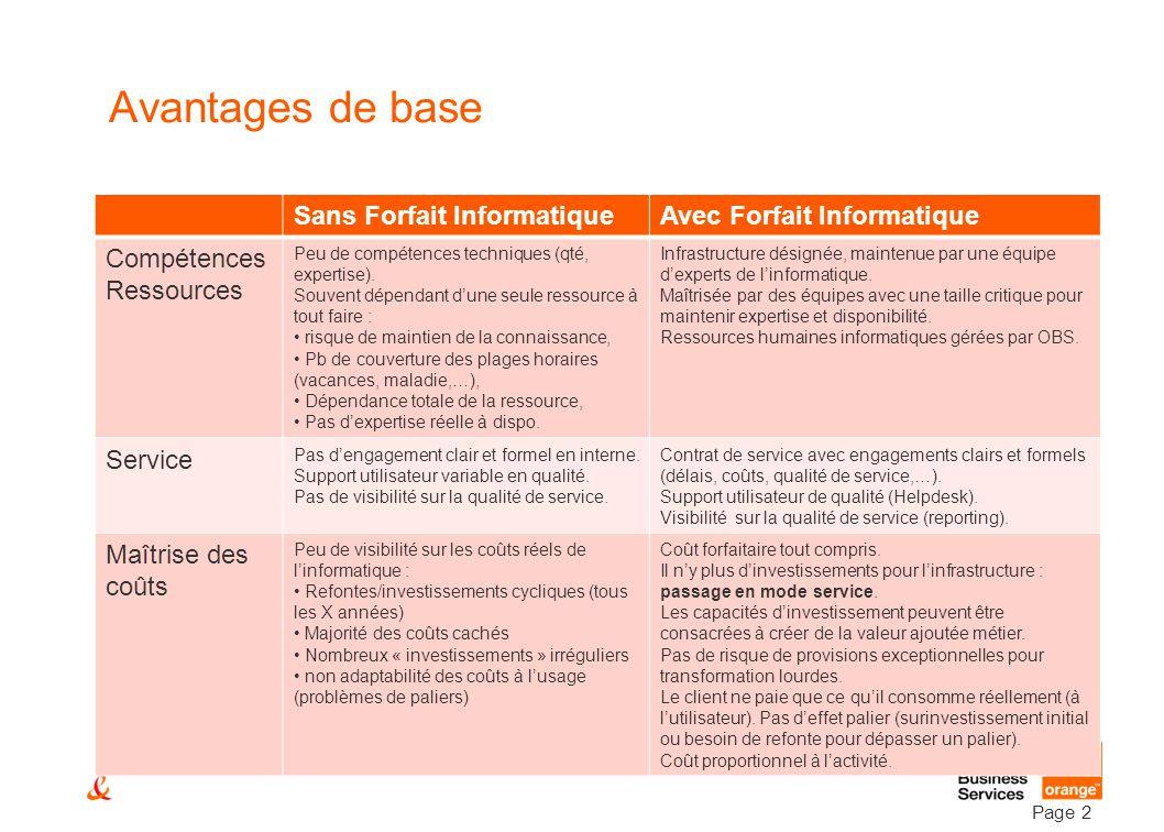 Page 2 Avantages de base Sans Forfait InformatiqueAvec Forfait Informatique Compétences Ressources Peu de compétences techniques (qté, expertise). Sou