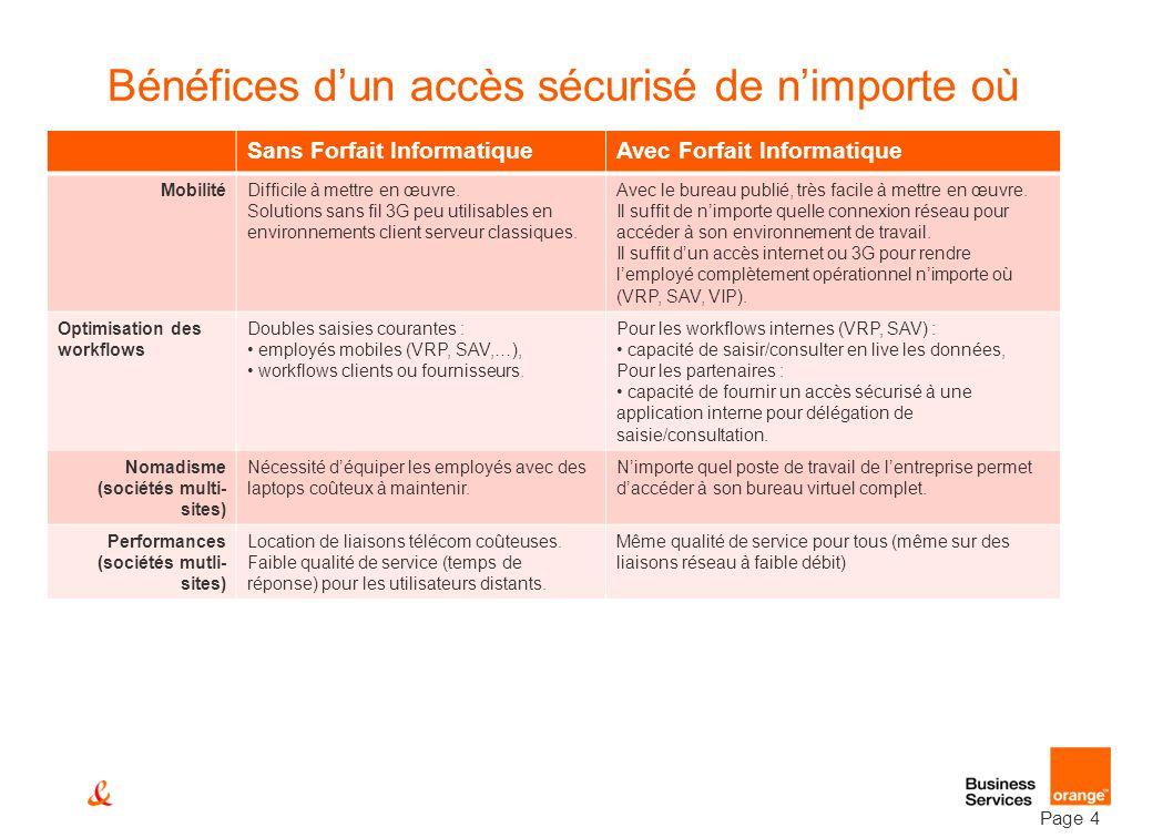 Page 4 Bénéfices dun accès sécurisé de nimporte où Sans Forfait InformatiqueAvec Forfait Informatique MobilitéDifficile à mettre en œuvre. Solutions s