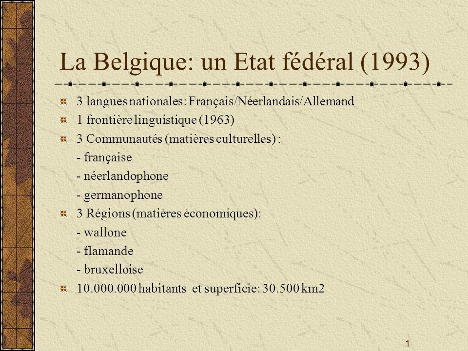 1 La Belgique: un Etat fédéral (1993) 3 langues nationales: Français/Néerlandais/Allemand 1 frontière linguistique (1963) 3 Communautés (matières cult