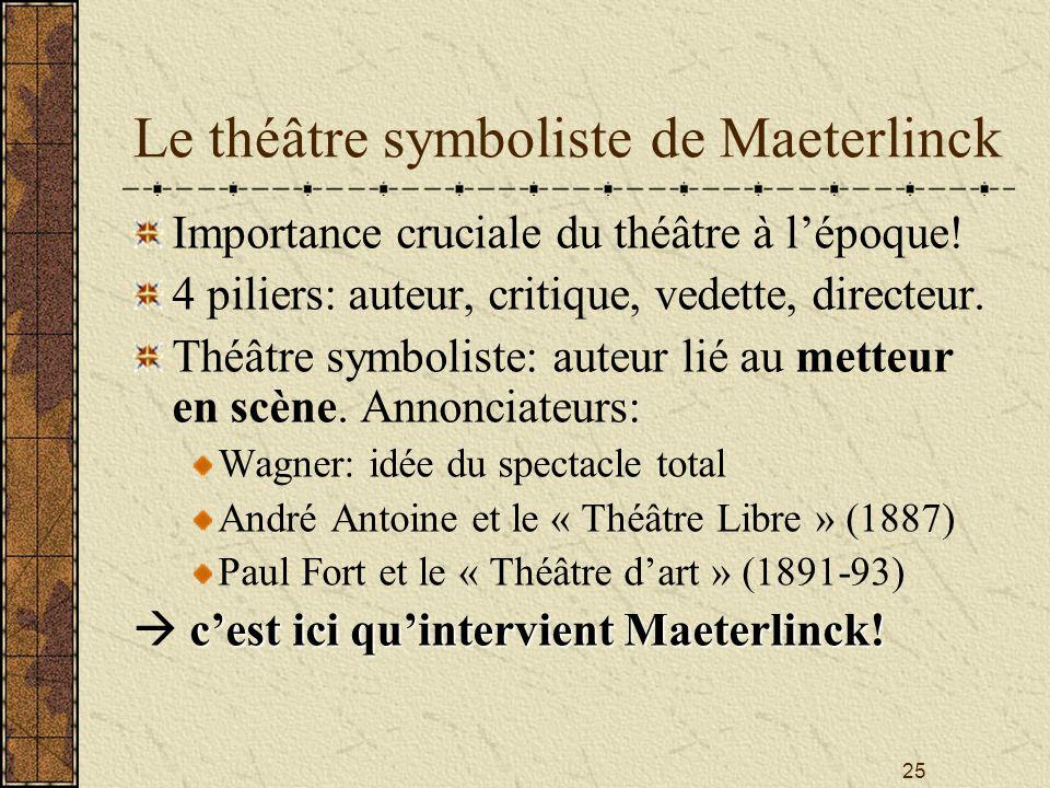 25 Le théâtre symboliste de Maeterlinck Importance cruciale du théâtre à lépoque! 4 piliers: auteur, critique, vedette, directeur. Théâtre symboliste:
