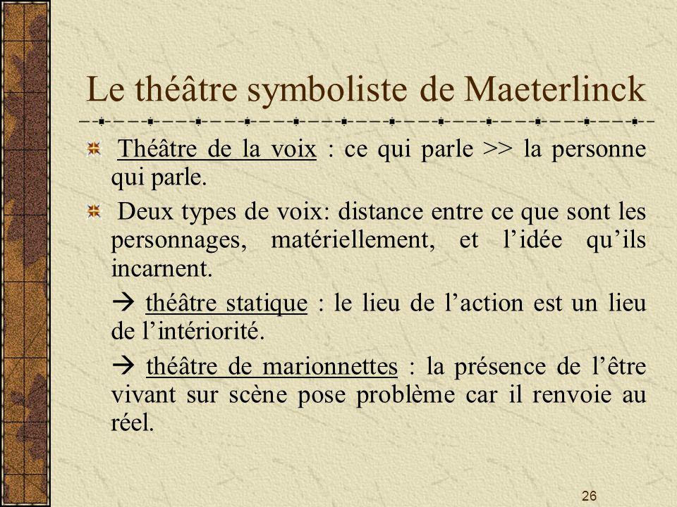 26 Le théâtre symboliste de Maeterlinck Théâtre de la voix : ce qui parle >> la personne qui parle. Deux types de voix: distance entre ce que sont les