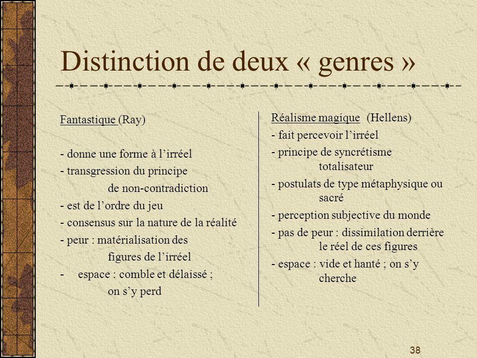 38 Distinction de deux « genres » Fantastique (Ray) - donne une forme à lirréel - transgression du principe de non-contradiction - est de lordre du je