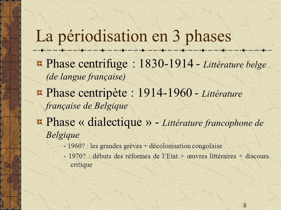 9 La périodisation en 3 phases Phase centrifuge : 1830-1914 - Littérature belge (de langue française) Phase centripète : 1914-1960 - Littérature franç