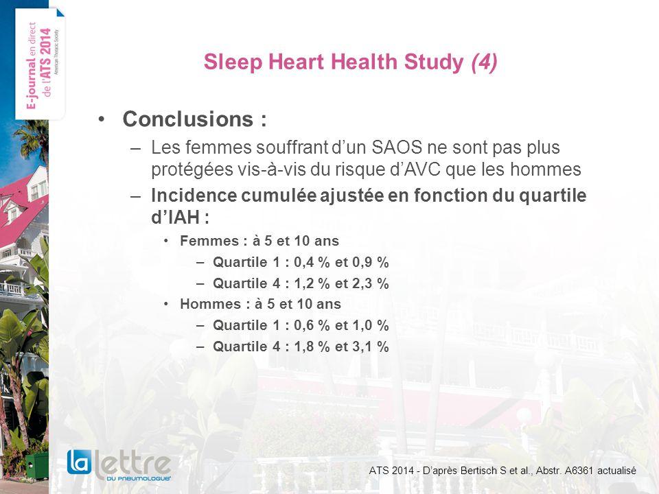 Sleep Heart Health Study (4) Conclusions : –Les femmes souffrant dun SAOS ne sont pas plus protégées vis-à-vis du risque dAVC que les hommes –Incidence cumulée ajustée en fonction du quartile dIAH : Femmes : à 5 et 10 ans –Quartile 1 : 0,4 % et 0,9 % –Quartile 4 : 1,2 % et 2,3 % Hommes : à 5 et 10 ans –Quartile 1 : 0,6 % et 1,0 % –Quartile 4 : 1,8 % et 3,1 % ATS 2014 - Daprès Bertisch S et al., Abstr.