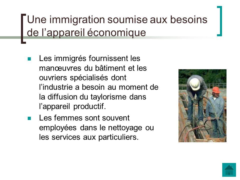 e.Situation économique et sociale des migrants.