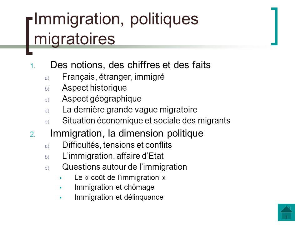 Limmigration dans la vie politique française Cours de sciences politiques (première ES)