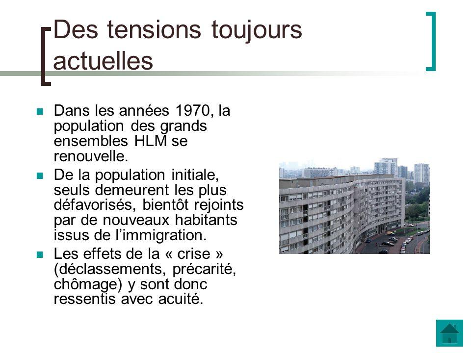Des tensions toujours actuelles Comment sest constituée la population actuelle des « cités » selon lauteur .