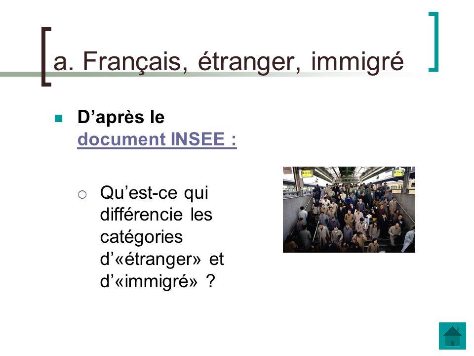Immigration, politiques migratoires 1.