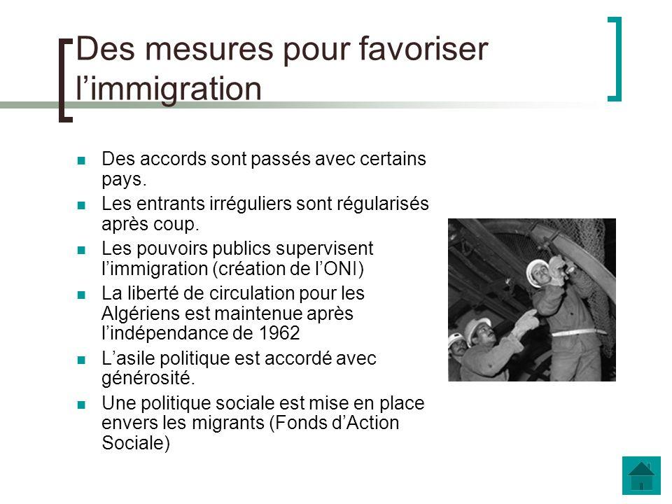 1945-1974 : limmigration encouragée Questions sur le film de la Cité Nationale dHistoire de limmigration (période 1945 – 1974)le film Pourquoi peut-on dire que les pouvoirs publics français favorisent limmigration durant cette période .