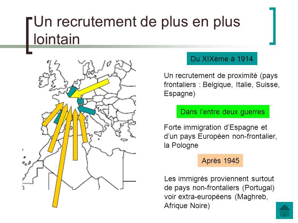 Du milieu du XIXe siècle à 1914, les immigrés sont originaires des pays limitrophes de la France; principalement de Belgique et dItalie, qui constituent les deux tiers des immigrants, mais aussi dAllemagne, de Suisse et dEspagne, qui constituent de 7% à 9% des immigrants en France alors quon compte moins de 5% de Britanniques, Russes et Austro- Hongrois et que la part des étrangers non européens est quasiment nulle.