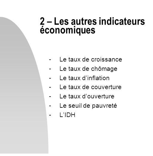-Le taux de croissance -Le taux de chômage -Le taux dinflation -Le taux de couverture -Le taux douverture -Le seuil de pauvreté -LIDH 2 – Les autres i