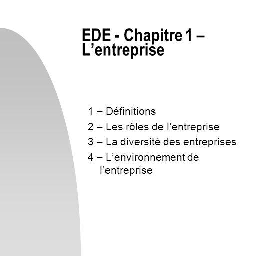 1 – Définitions 2 – Les rôles de lentreprise 3 – La diversité des entreprises 4 – Lenvironnement de lentreprise EDE - Chapitre 1 – Lentreprise